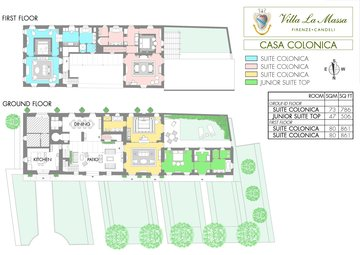 Casa Colonica Floor Plan